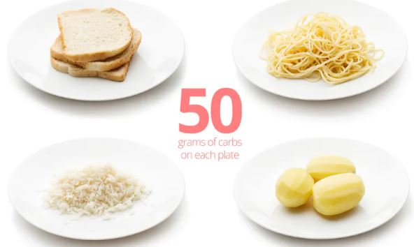 糖質50gの目安
